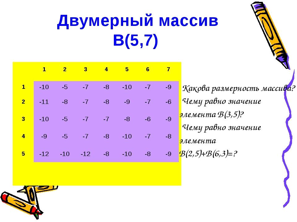 Двумерный массив B(5,7) Какова размерность массива? Чему равно значение элем...