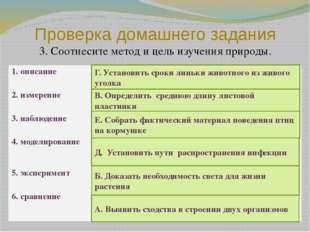 Проверка домашнего задания 3. Соотнесите метод и цель изучения природы. Г. Ус