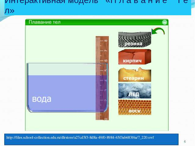 Интерактивная модель «П л а в а н и е т е л» http://files.school-collection.e...
