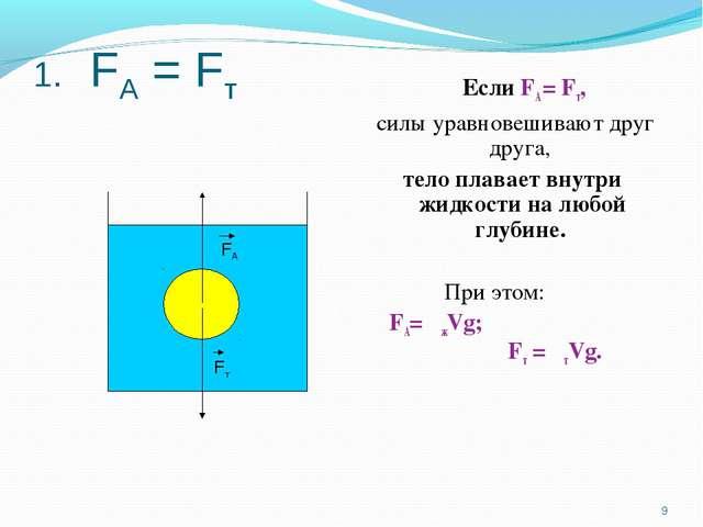 1. FA = Fт Если FA = Fт, силы уравновешивают друг друга, тело плавает внутри...