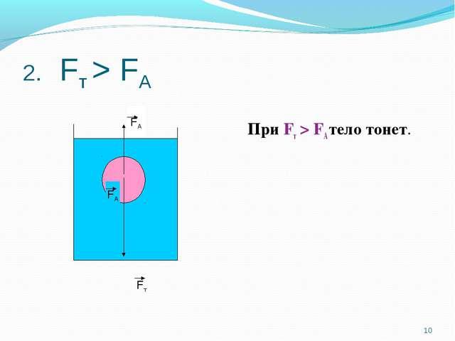 2. Fт > FА При Fт > FА тело тонет. FА Fт FА *