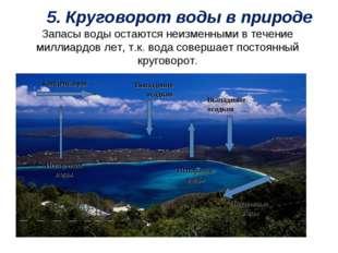 5. Круговорот воды в природе Запасы воды остаются неизменными в течение милл