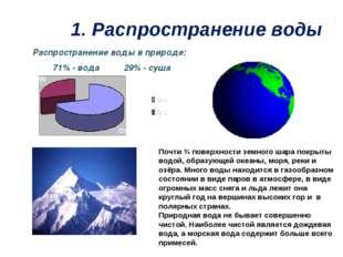 1. Распространение воды Распространение воды в природе: 71% - вода 29% - суша