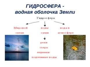 ГИДРОСФЕРА - водная оболочка Земли