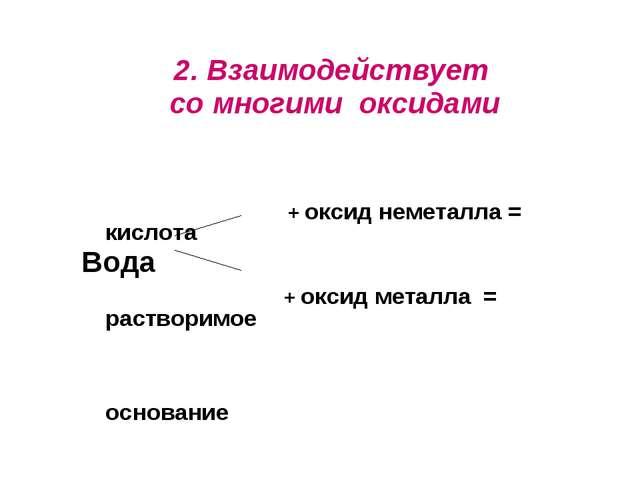 2. Взаимодействует со многими оксидами + оксид неметалла = кислота Вода + окс...