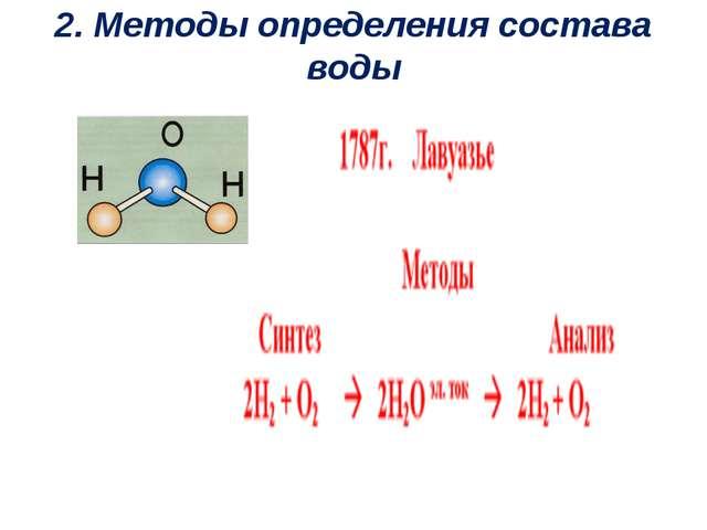 2. Методы определения состава воды