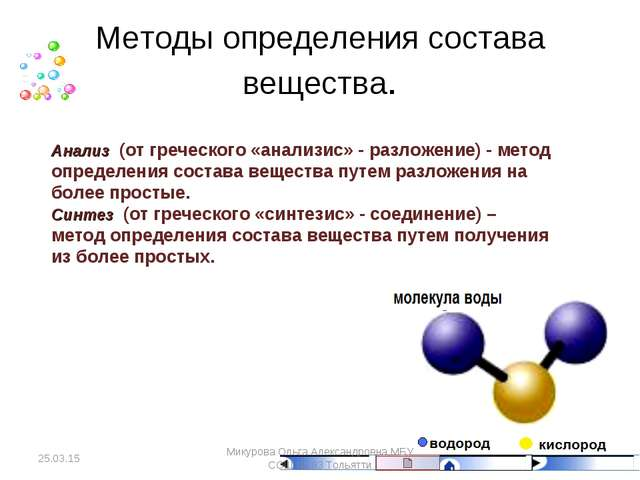 Методы определения состава вещества. Анализ (от греческого «анализис» - разло...