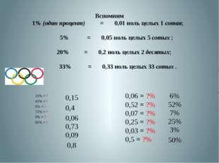 Вспомним 1%(один процент)    =    0,01 ноль целых 1 сотая;