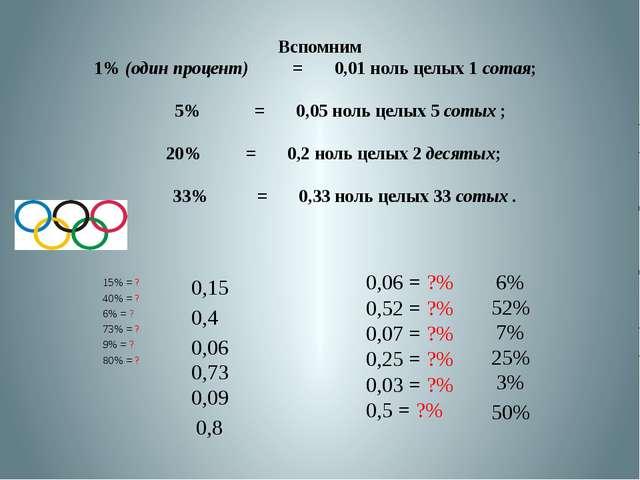 Вспомним 1%(один процент)    =    0,01 ноль целых 1 сотая;   ...