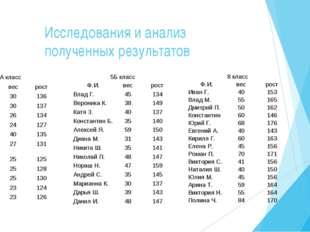 Исследования и анализ полученных результатов 2А класс Ф.И.весрост Кирилл Б