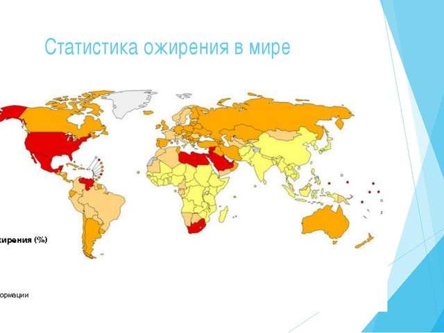Статистика ожирения в мире