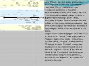 Белый Омск - период, когда центральная часть города наполнилась столичными см