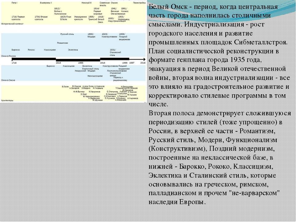 Белый Омск - период, когда центральная часть города наполнилась столичными см...