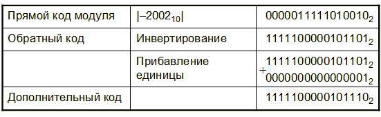 http://obs.my1.ru/statj/tabl3.JPG