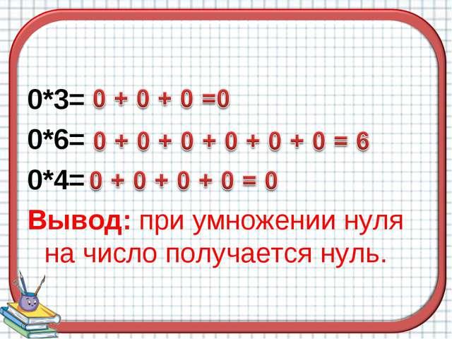 Бюджеты развития территориальных общин выросли в 7 раз, - Порошенко - Цензор.НЕТ 8235
