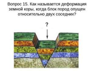 Вопрос 15. Как называется деформация земной коры, когда блок пород опущен отн