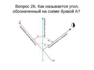Вопрос 26. Как называется угол, обозначенный на схеме буквой А?