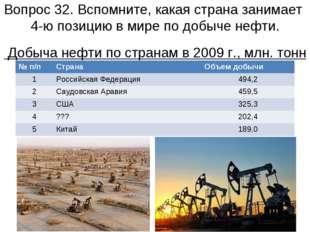 Вопрос 32. Вспомните, какая страна занимает 4-ю позицию в мире по добыче нефт