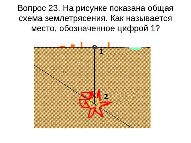Вопрос 23. На рисунке показана общая схема землетрясения. Как называется мест...