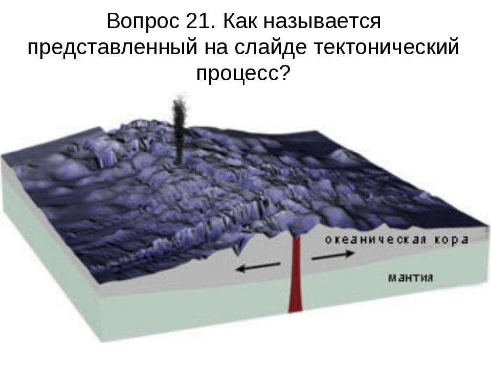 Вопрос 21. Как называется представленный на слайде тектонический процесс?