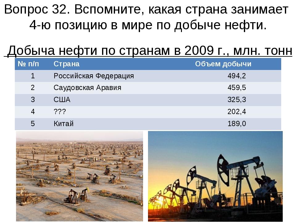 Вопрос 32. Вспомните, какая страна занимает 4-ю позицию в мире по добыче нефт...
