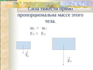 Сила тяжести прямо пропорциональна массе этого тела. m1 < m 2 Fт1 < Fт2 F F т