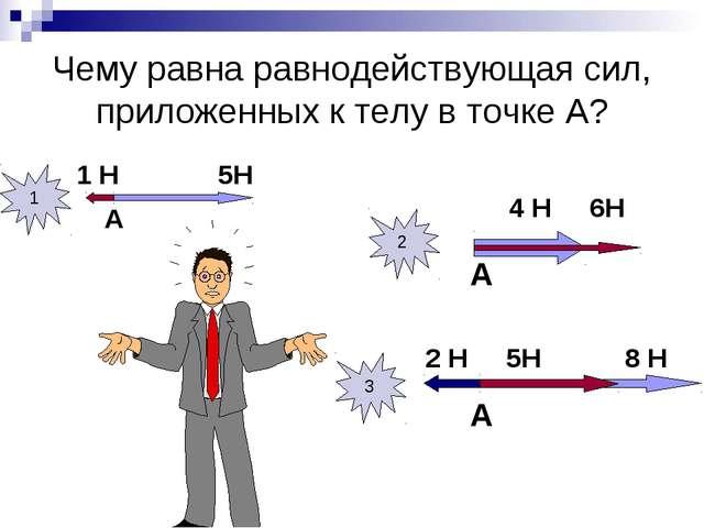 Чему равна равнодействующая сил, приложенных к телу в точке А? 1 Н 5Н А 4 Н 6...