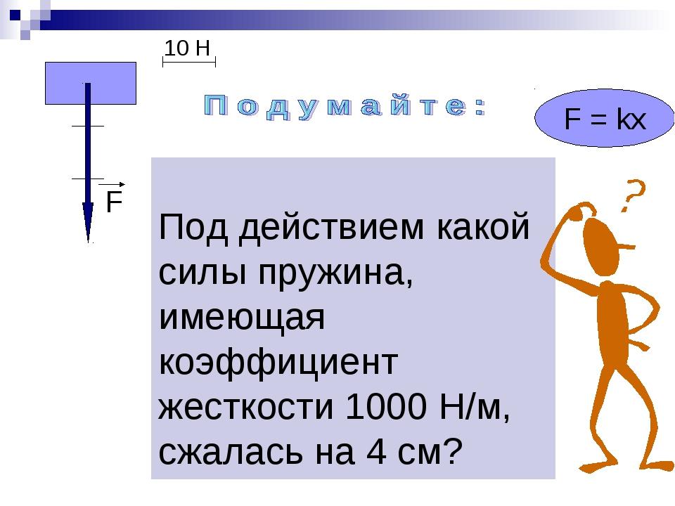 Под действием какой силы пружина, имеющая коэффициент жесткости 1000 Н/м, сж...