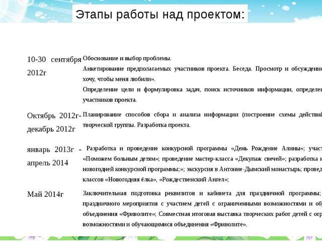 Этапы работы над проектом: Этапы Сроки реализации Содержание работы 1 этап По...