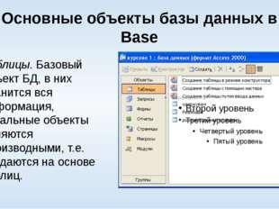 Основные объекты базы данных в Base Таблицы. Базовый объект БД, в них хранитс