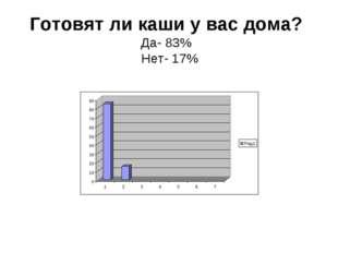 Готовят ли каши у вас дома? Да- 83% Нет- 17%