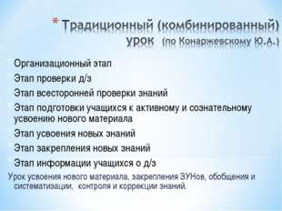 Организационный этап Этап проверки д/з Этап всесторонней проверки знаний Этап