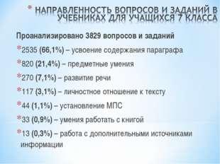 Проанализировано 3829 вопросов и заданий 2535 (66,1%) – усвоение содержания п