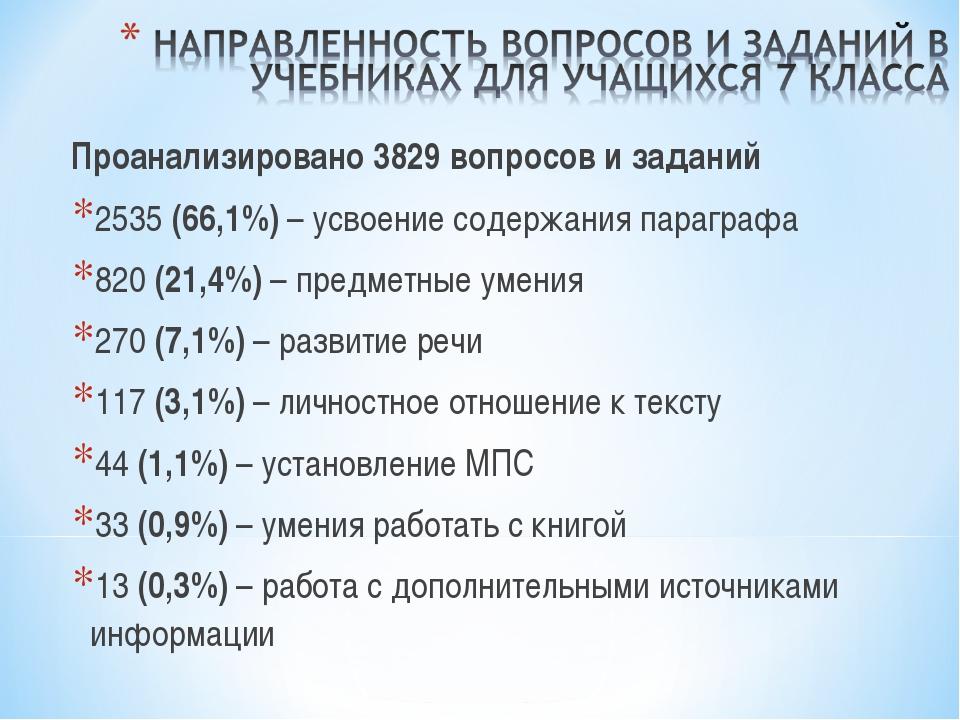Проанализировано 3829 вопросов и заданий 2535 (66,1%) – усвоение содержания п...