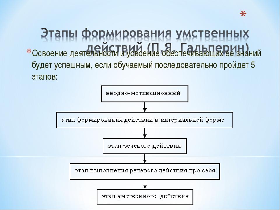 Освоение деятельности и усвоение обеспечивающих ее знаний будет успешным, есл...