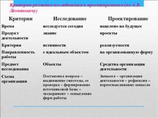 Критерии различия исследования и проектирования (по А.В. Леонтовичу) Критерии