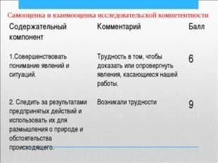 Самооценка и взаимооценка исследовательской компетентности Содержательный ком