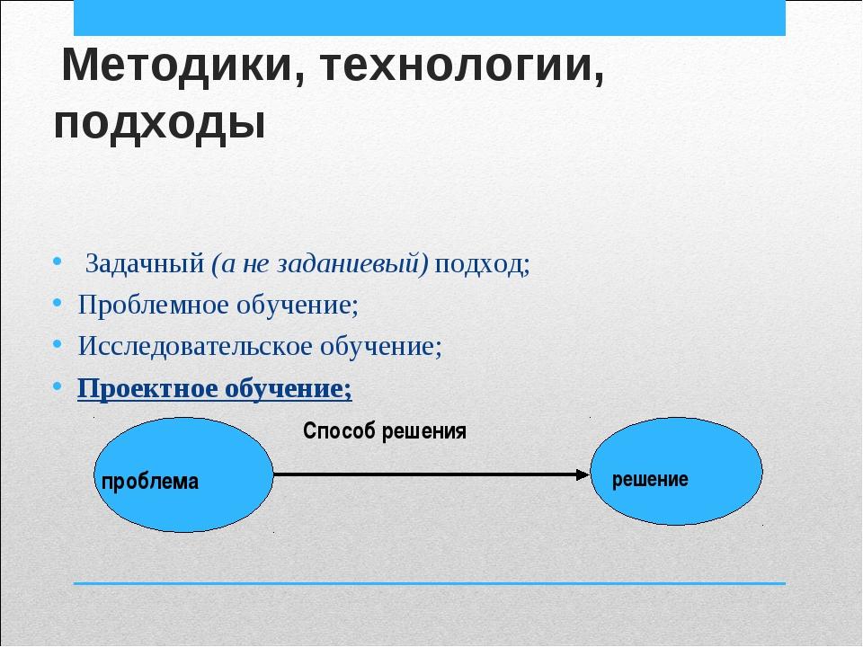 Методики, технологии, подходы Задачный (а не заданиевый) подход; Проблемное...