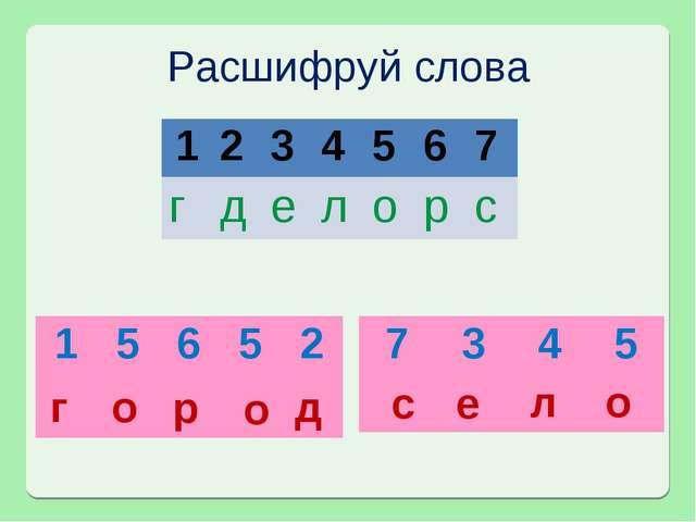 Расшифруй слова г о р о д с е л о 1234567 гделорс 15652...