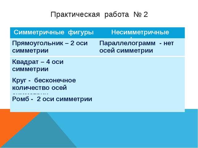 Практическая работа № 2 Симметричные фигуры Несимметричныефигуры Прямоугольни...