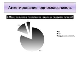Анкетирование одноклассников.