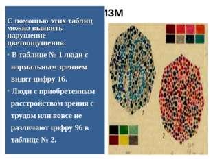 С помощью этих таблиц можно выявить нарушение цветоощущения. В таблице № 1