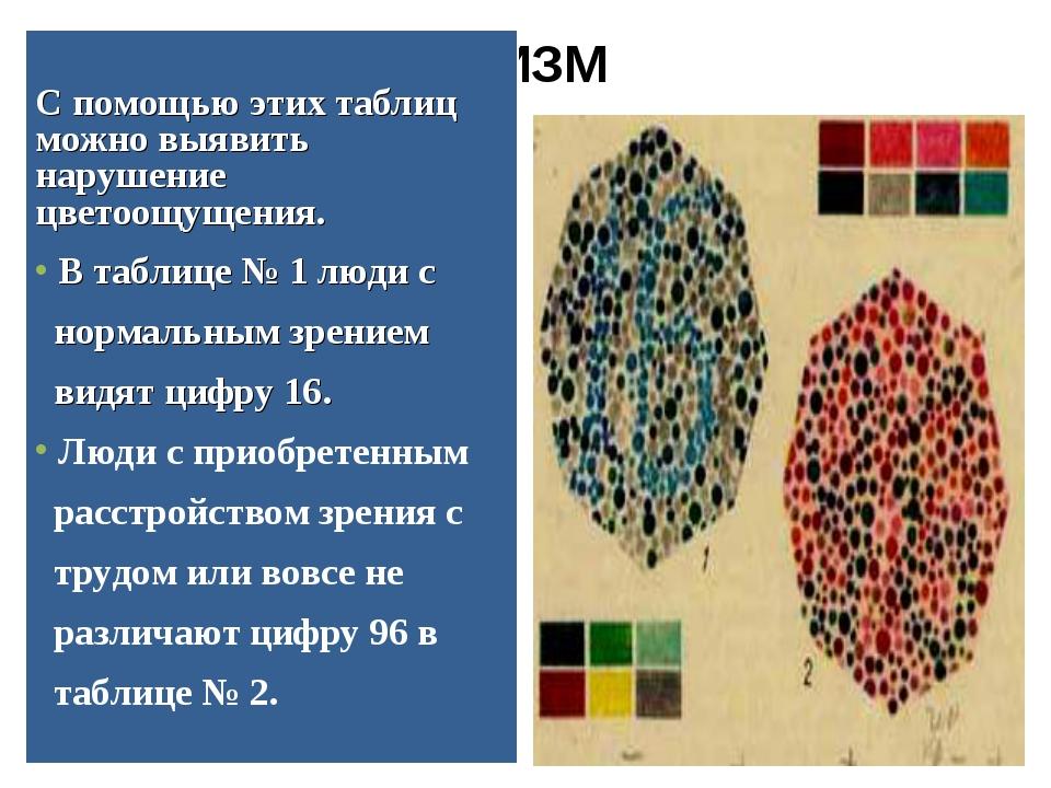 С помощью этих таблиц можно выявить нарушение цветоощущения. В таблице № 1...