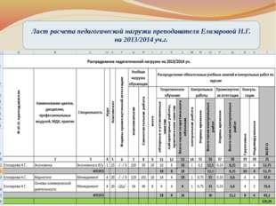 Лист расчета педагогической нагрузки преподавателя Елизаровой Н.Г. на 2013/20