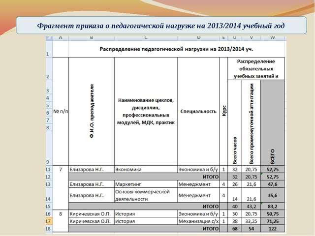 Фрагмент приказа о педагогической нагрузке на 2013/2014 учебный год