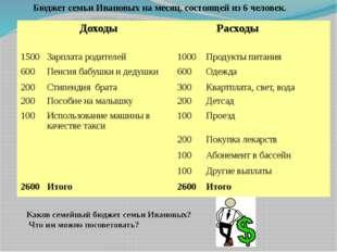 Бюджет семьи Ивановых на месяц, состоящей из 6 человек. Каков семейный бюдже
