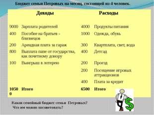Бюджет семьи Петровых на месяц, состоящей из 4 человек. Каков семейный бюдже