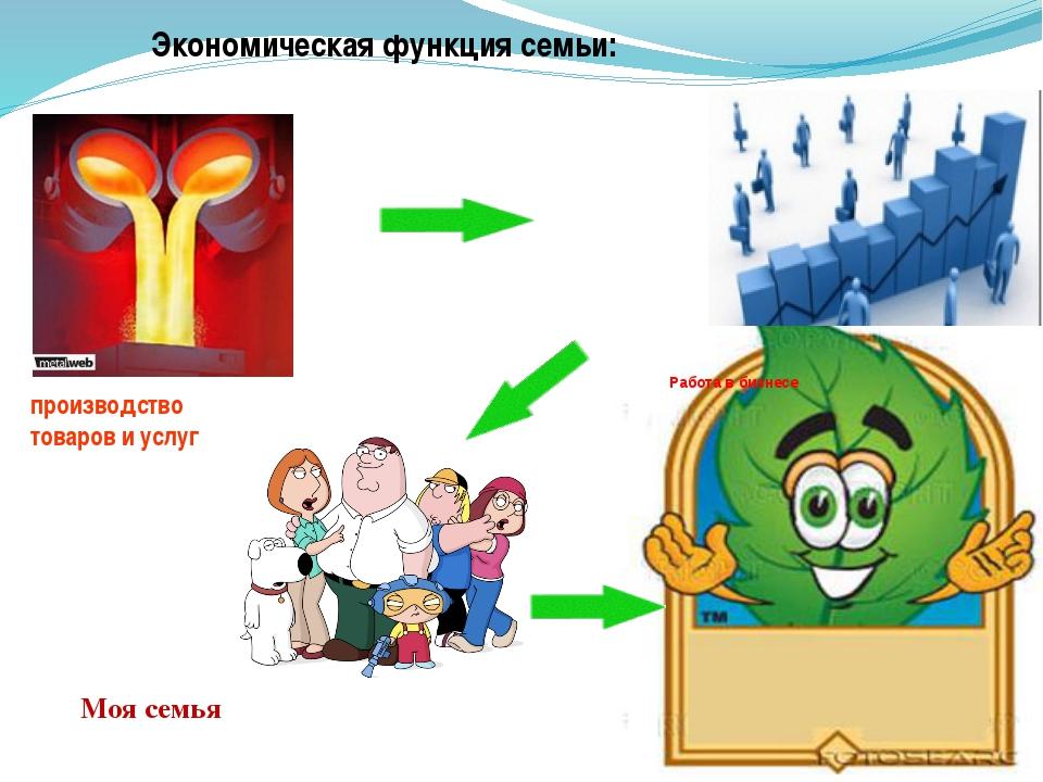 Экономическая функция семьи: производство товаров и услуг Работа в бизнесе М...