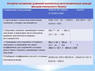 Алгоритм составления уравнений окислительно-восстановительных реакций методом