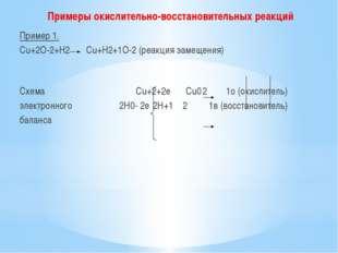 Примеры окислительно-восстановительных реакций Пример 1. Сu+2O-2+H2 Cu+H2+1O